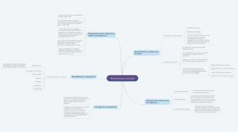 Mind Map: Mercadotecnia y sociedad