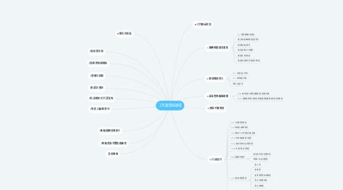 Mind Map: 工作圈雲端硬碟