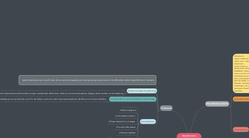 Mind Map: Relación entre mercadotecnia masiva, publicidad y mercadotecnia directa