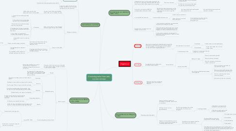 Mind Map: Criminologische theorieën   op macroniveau
