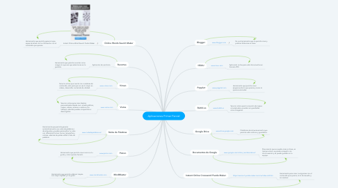 Mind Map: Aplicaciones Primer Parcial