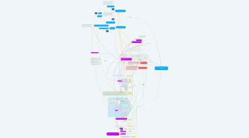 Mind Map: Internet and cosmology in China