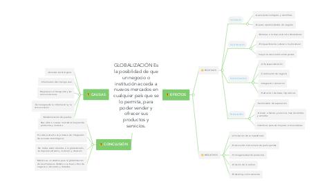 Mind Map: GLOBALIZACIÓN Es la posiblidad de que un negocio o institución acceda a nuevos mercados en cualquier país que se lo permita, para poder vender y ofrecer sus productos y servicios.