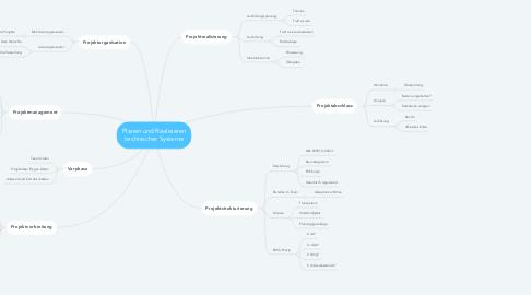 Mind Map: Planen und Realisieren technischer Systeme