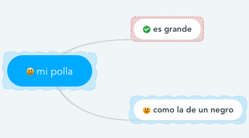Mind Map: mi polla