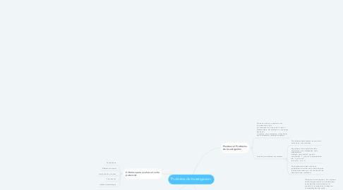 Mind Map: Problema de Investigacion.