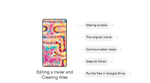 Mind Map: Editing a trailer and Creating titles