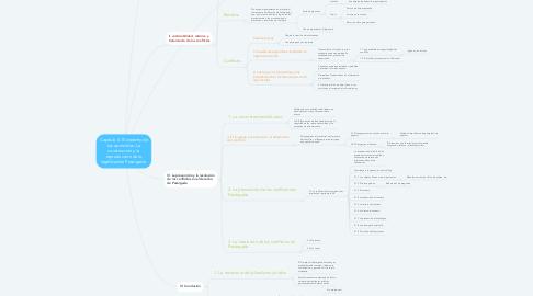 Mind Map: Capitulo 4. El derecho de los oprimidos: La construcción y la reproducción de la legalidad en Pasárgada.