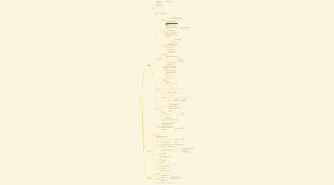 Mind Map: 언어