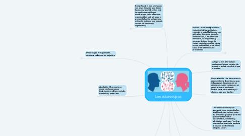 Mind Map: Los estereotipos