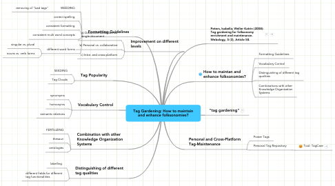 Mind Map: Tag Gardening: How to maintain and enhance folksonomies?