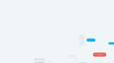 Mind Map: Lógica y Estrategia de la Solución
