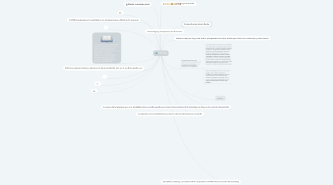 Mind Map: literatura y arte
