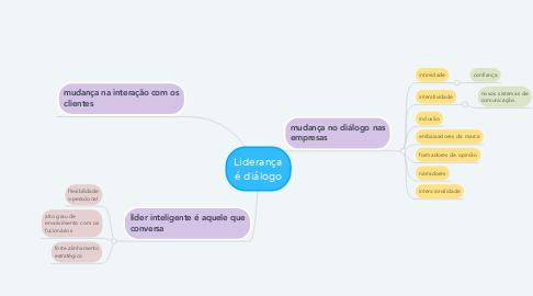 Mind Map: Liderança é diálogo