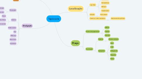 Mind Map: Tapiocaria