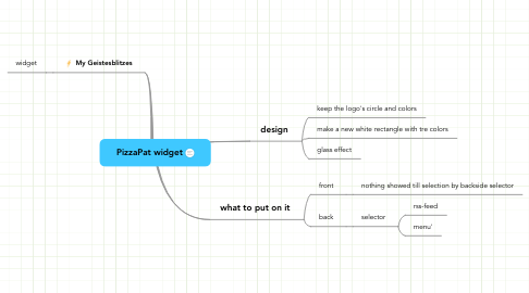 Mind Map: PizzaPat widget