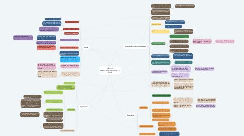 Mind Map: Vibrators (Rabbit Paloqueth Vibrator in Pink)