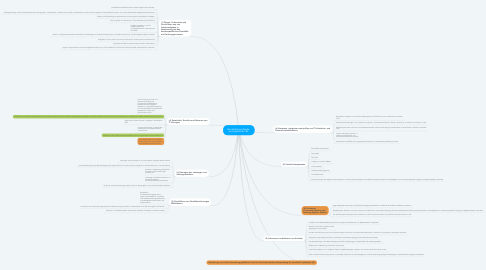 Mind Map: Berufsübergreifende  profilgebende FKF