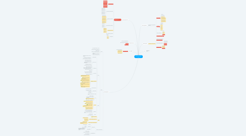 Mind Map: Владельцы студии Р+А