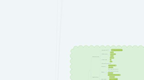 Mind Map: INEX