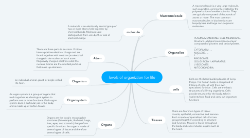 Mind Map: levels of organiztion for life