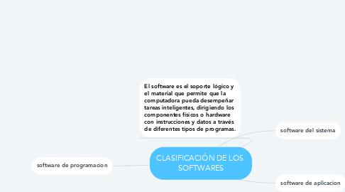 Mind Map: CLASIFICACIÓN DE LOS  SOFTWARES