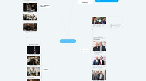 Mind Map: En Primera Plana (Spotlight)