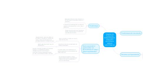Mind Map: TERAPIA DE FLUÍDO DE MANUTENÇÃO: SOLUÇÃO ISOTÔNICA VERSUS HIPOTÔNICAS