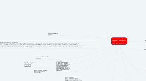 Mind Map: Estrategia, Formula de Estrategia y Habilidades y Competencias en LA Búsqueda de la Informacion