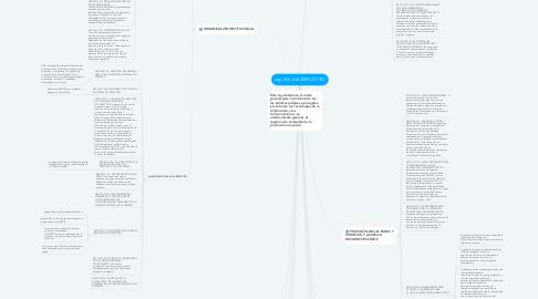Mind Map: Ley 1341 del 2009 LEY TIC
