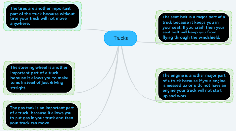 Mind Map: Trucks