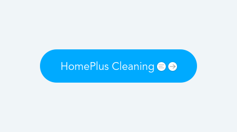 Mind Map: HomePlus Cleaning