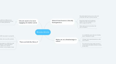 Mind Map: Brooks Article