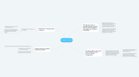 Mind Map: Brooks's Article