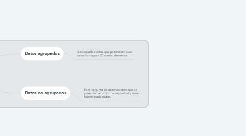 Mind Map: Medidas de posición y variación para datos agrupados y no agrupados.