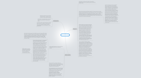 Mind Map: The Mentally ill