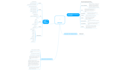 Mind Map: SKETCHUP
