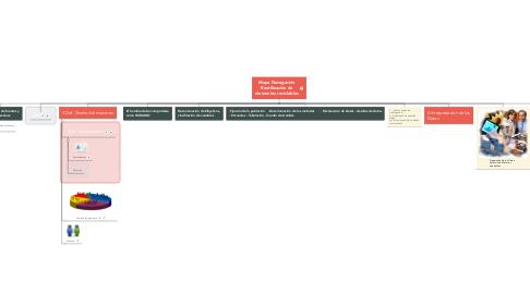 Mind Map: Etapas para una investigación estadistica (1)