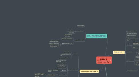 """Mind Map: """"Modelos de  enseñanza"""" y  """"Prácticas y estrategias  aplicadas a eLearning"""""""