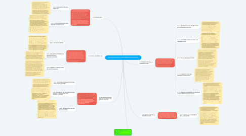 Mind Map: PRECENTACIONES  ELECTRÓNICAS EFICACES.