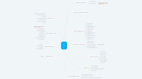 Mind Map: Curso Juliana Helena (nome a definir)