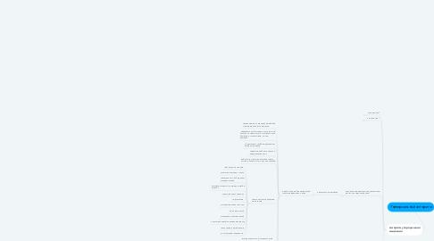 Mind Map: Универсальный алгоритм