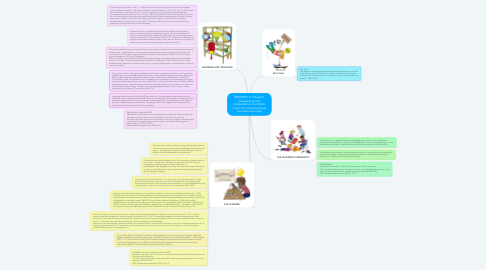 Mind Map: WWAIPAT CI: People's perspectives and interpretation of artefacts inform the understandings held about the past