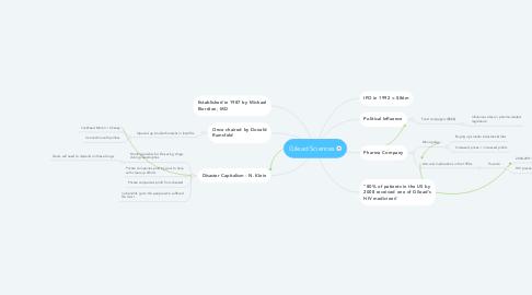 Mind Map: Gilead Sciences