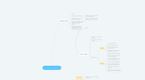 Mind Map: Утсан захиалгын ажилтан
