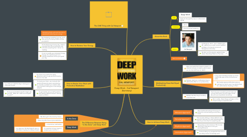 Mind Map: Deep Work - Cal Newport (Summary)