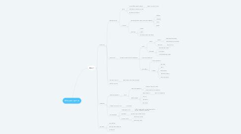Mind Map: Империя цветов