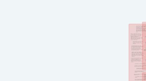 Mind Map: Похудение