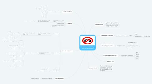 Mind Map: Calentamiento Global y  Energías Renovables