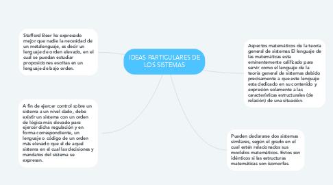 Mind Map: IDEAS PARTICULARES DE LOS SISTEMAS